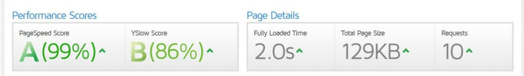 On Site SEO Checklist - Pagespeed